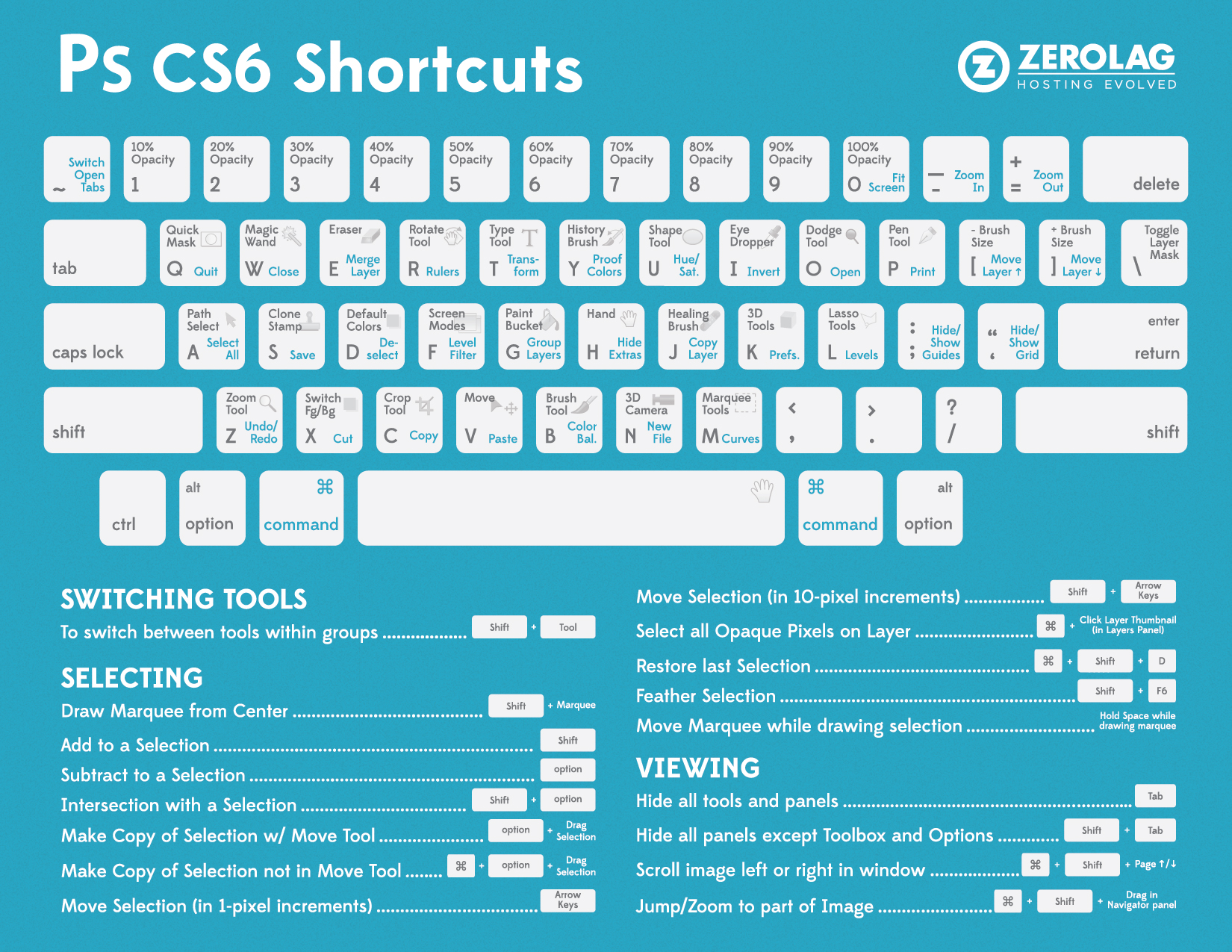 Photoshop_CS6_shortcut_keys.jpg