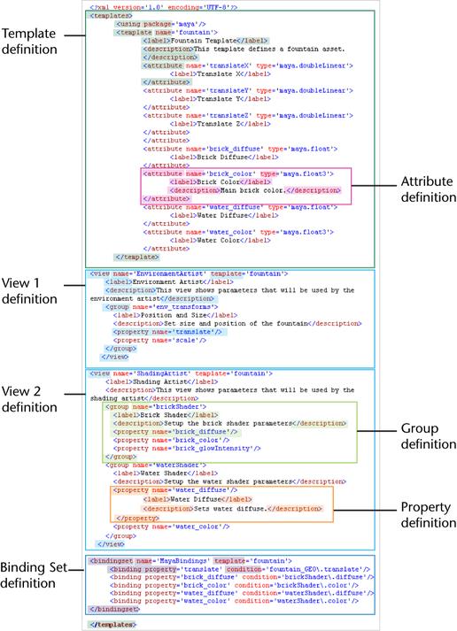 Autodesk Maya Online Help: Parts of an asset template